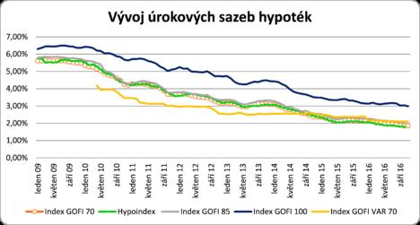 hypo1