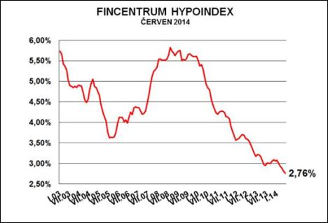 hypoindex_cerven2014