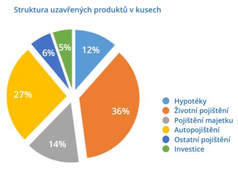 struktura_produktu_4