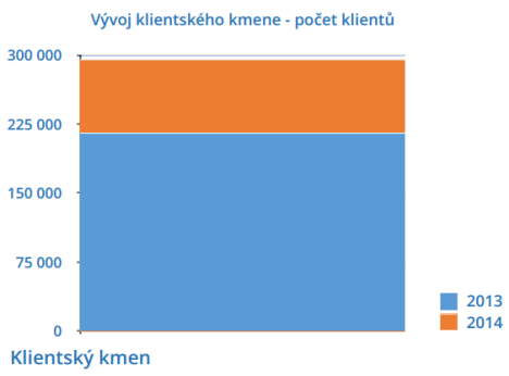 vyvoj_kmene_2