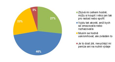 graf_uni_uspory